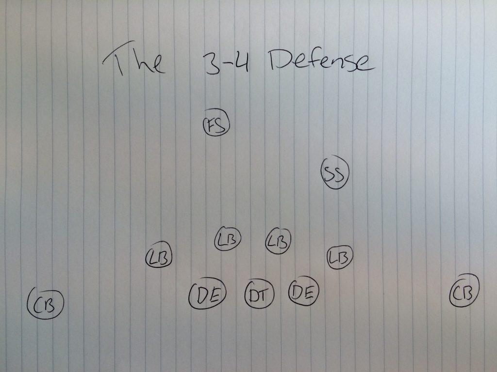 3-4 forsvar