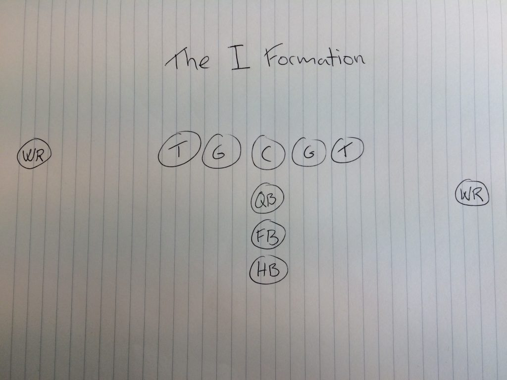 The I Formation