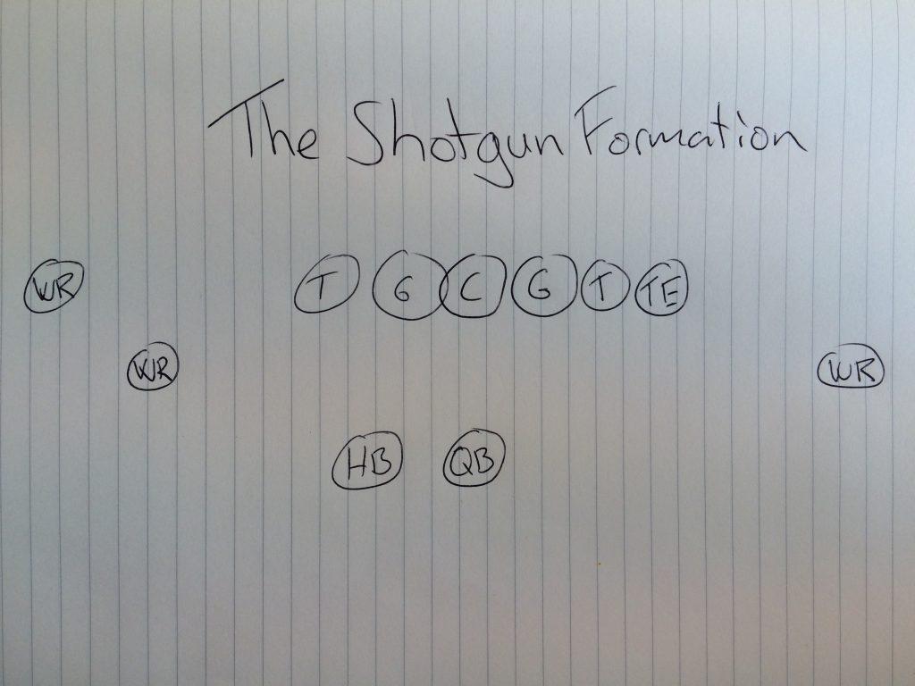 Shotgun formation