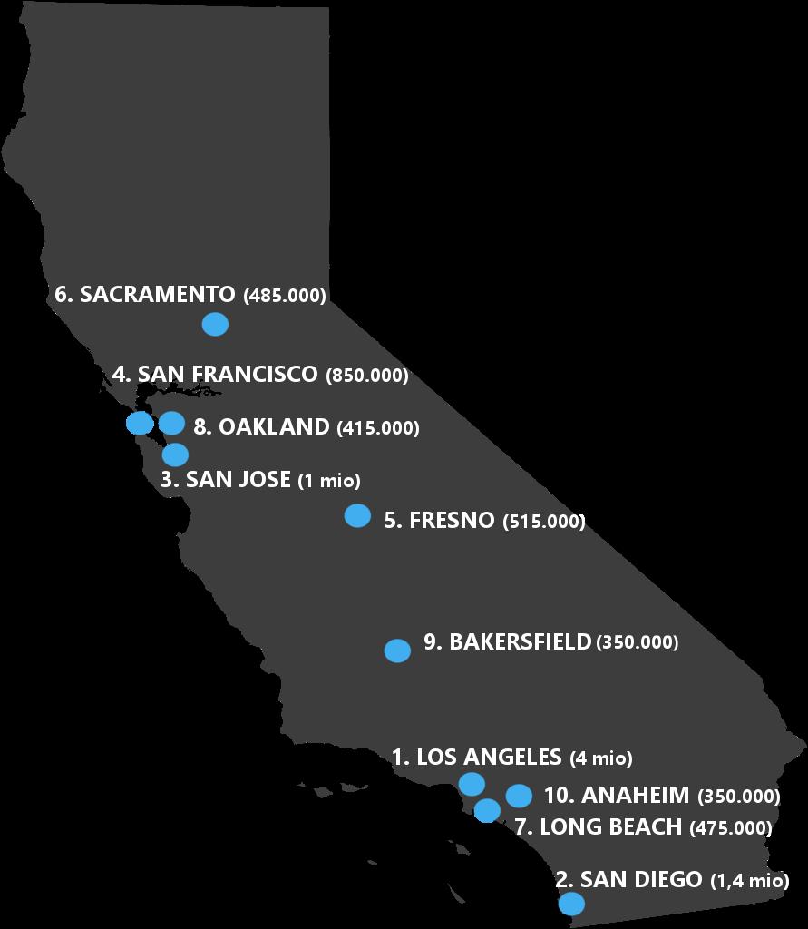 Californiens 10 største byer